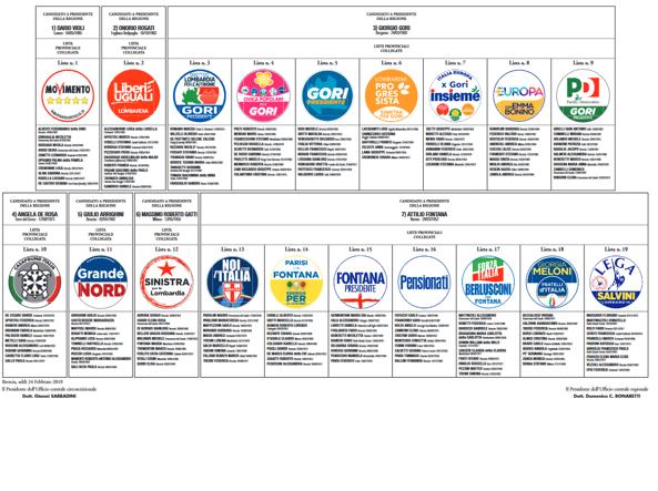 Elezioni Regionali Lazio 2018, ecco come si vota: tutte le liste ei candidati